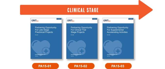 Clinical stage of CIRM 2.0 has three programs
